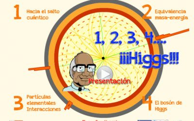 1,2,3,4… ¡¡¡Higgs!!! o cómo introducir la física de partículas en secundaria